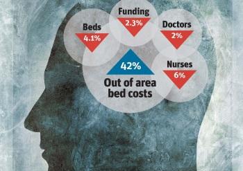 mental-health-funding-cut_350