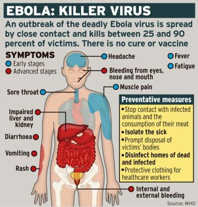 Ebola-outbreak-graphic