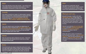 2373D9CA00000578-2847212-Protective_The_suit_made_by_four_British_companies_contains_over-8_1416831112558