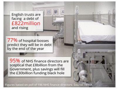 NHS-cuts-314082